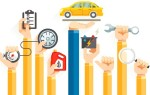 Прохождение технического обслуживания автомобиля: ежедневное, периодическое, сезонное ТО