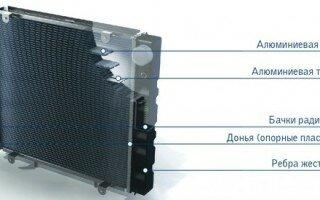 Как и чем устранить течь радиатора охлаждения автомобиля