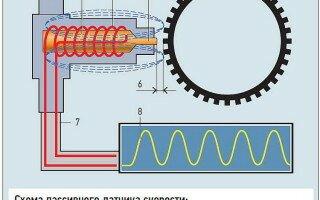 Диагностика и ремонт датчика ABS на автомобиле