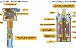 Проверка катушки зажигания тестером: определяем рабочее состояние