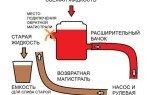 Пошаговая инструкция по замене масла в ГУР на Hyundai Solaris