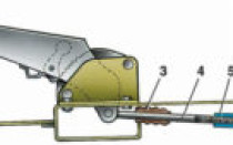 Ручной тормоз: самостоятельная регулировка тросов
