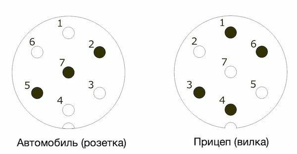розетка прицепа 7 контактов